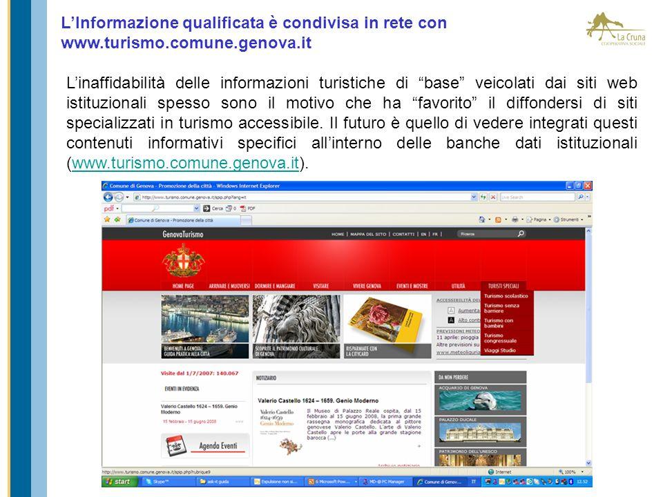 L'Informazione qualificata è condivisa in rete con www.turismo.comune.genova.it