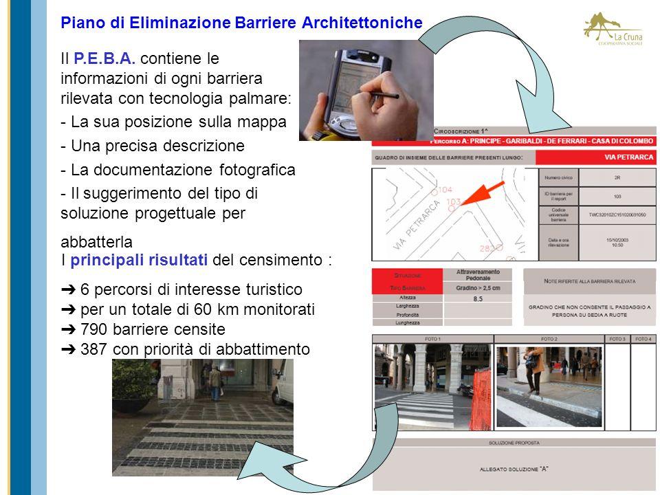 Piano di Eliminazione Barriere Architettoniche