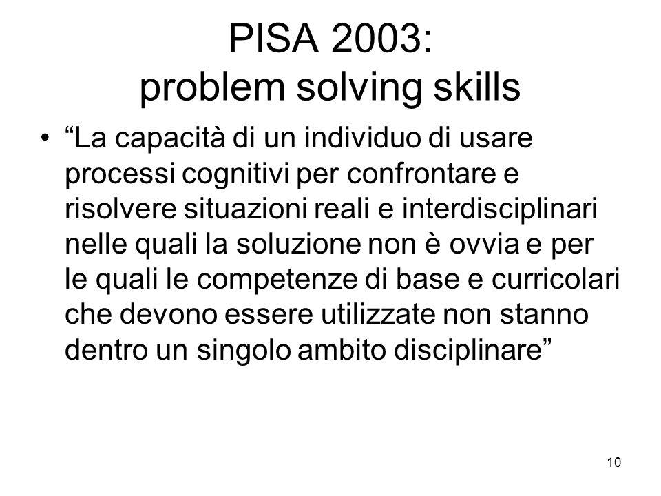 PISA 2003: problem solving skills
