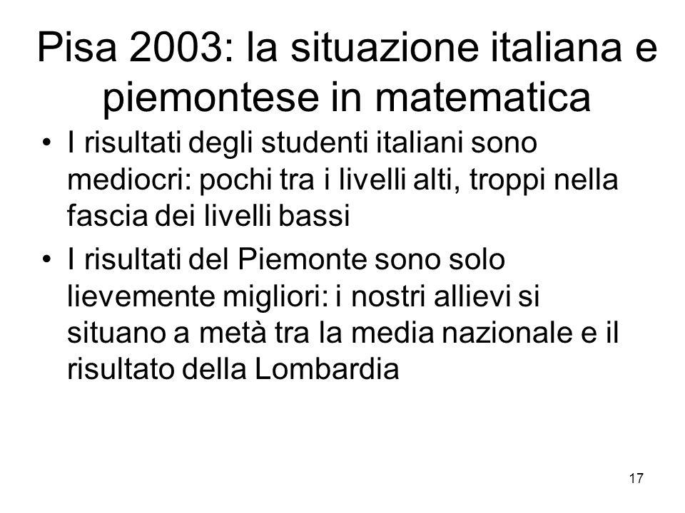 Pisa 2003: la situazione italiana e piemontese in matematica