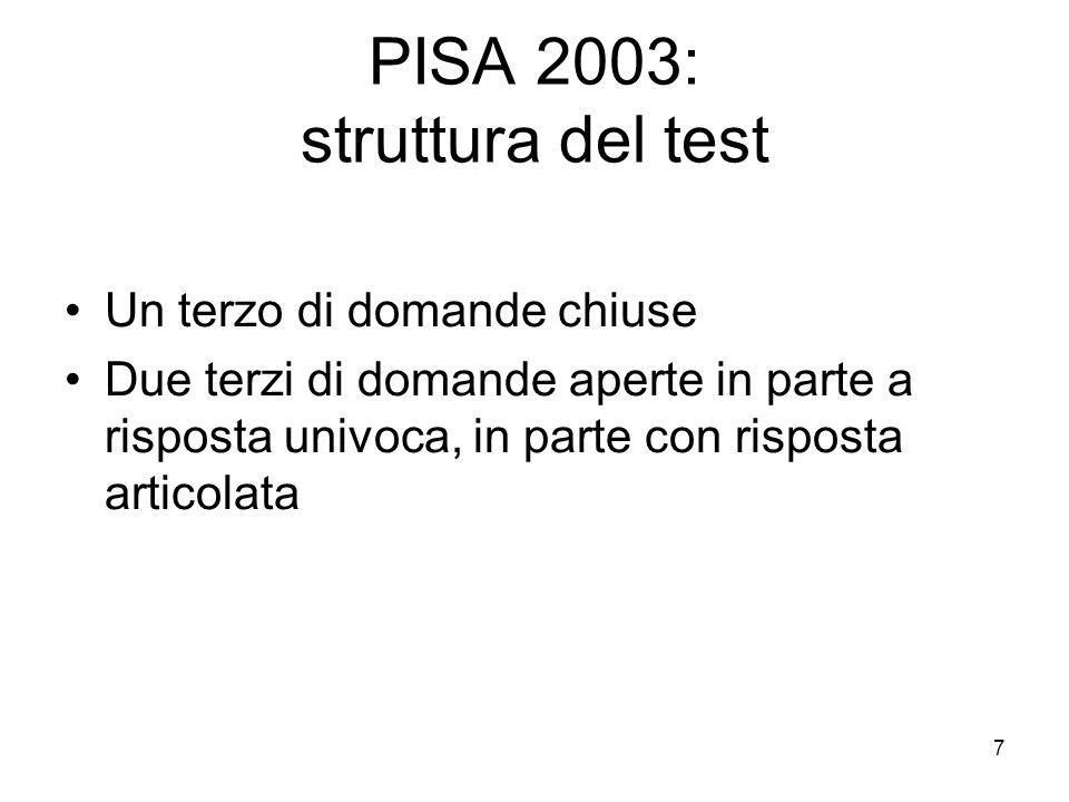 PISA 2003: struttura del test