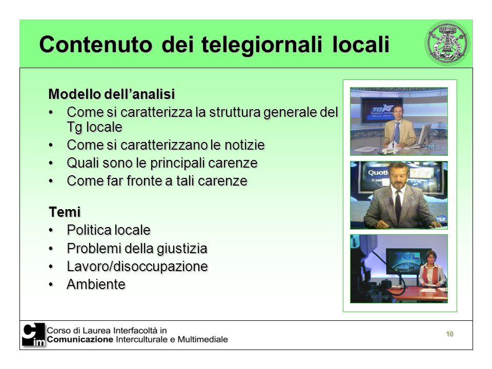 Contenuto dei telegiornali locali