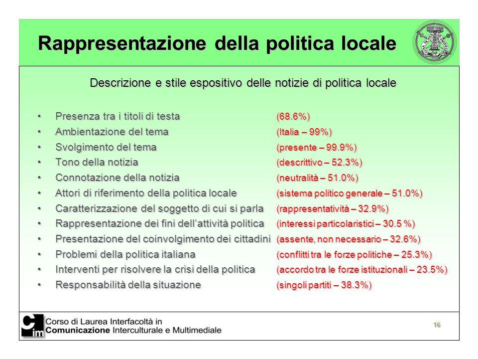Rappresentazione della politica locale