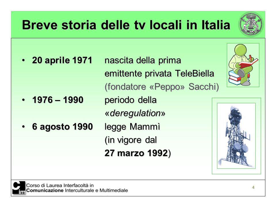 Breve storia delle tv locali in Italia