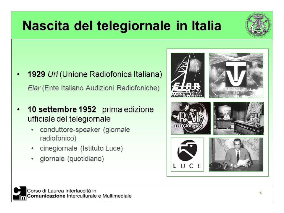 Nascita del telegiornale in Italia