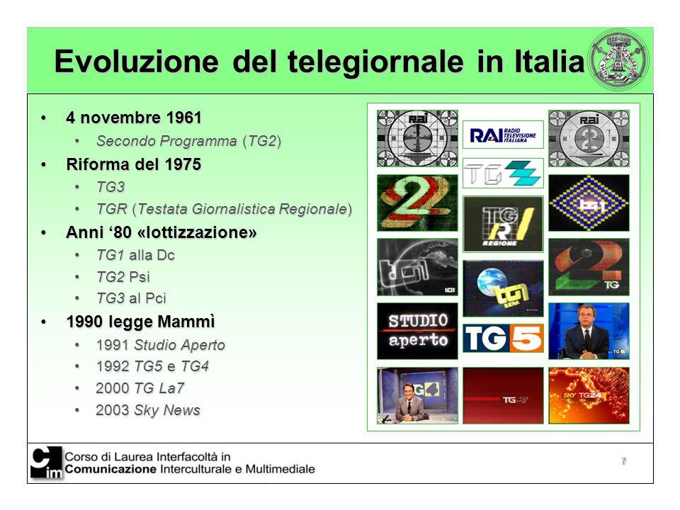 Evoluzione del telegiornale in Italia