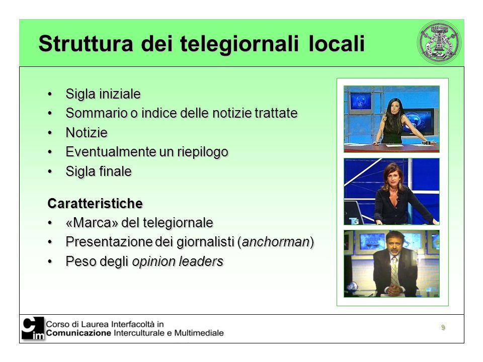 Struttura dei telegiornali locali