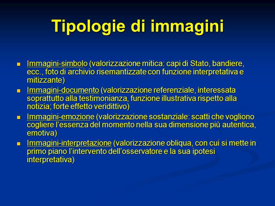 Tipologie di immagini
