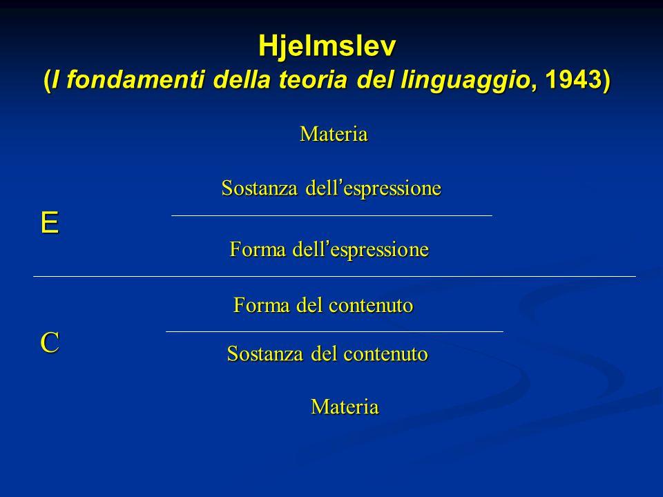 Hjelmslev (I fondamenti della teoria del linguaggio, 1943)