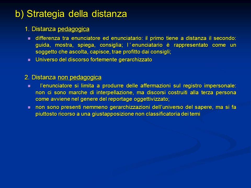 b) Strategia della distanza 1. Distanza pedagogica