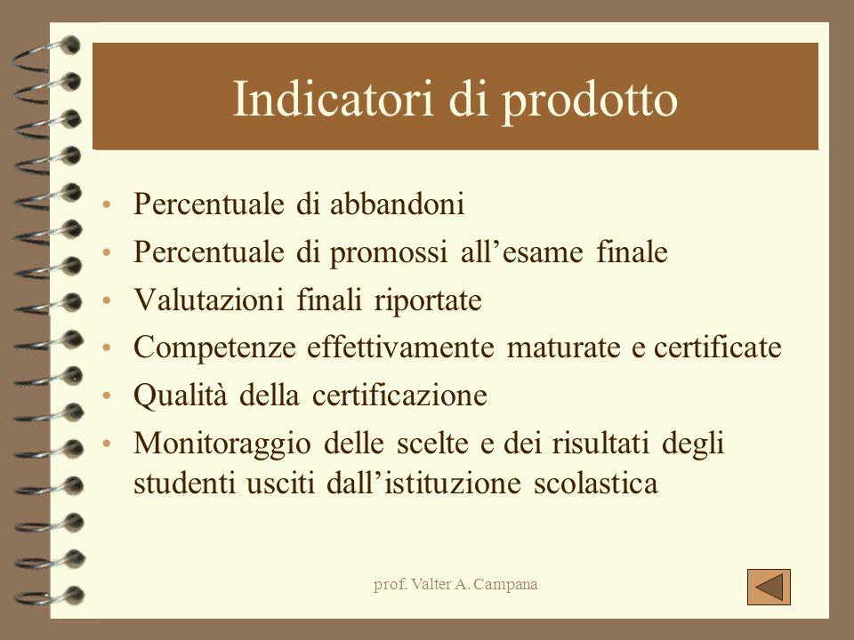 Indicatori di prodotto