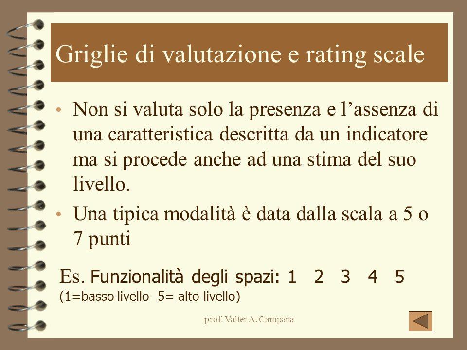 Griglie di valutazione e rating scale