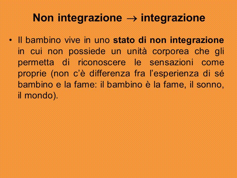Non integrazione  integrazione