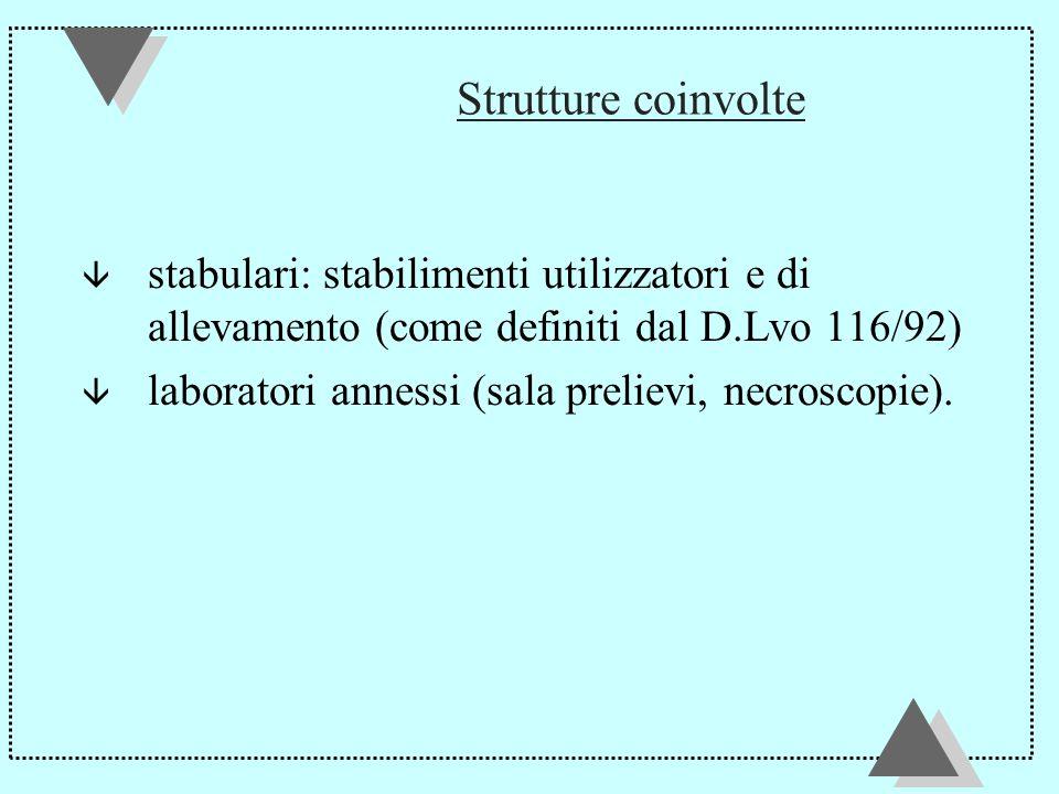 Strutture coinvolte stabulari: stabilimenti utilizzatori e di allevamento (come definiti dal D.Lvo 116/92)