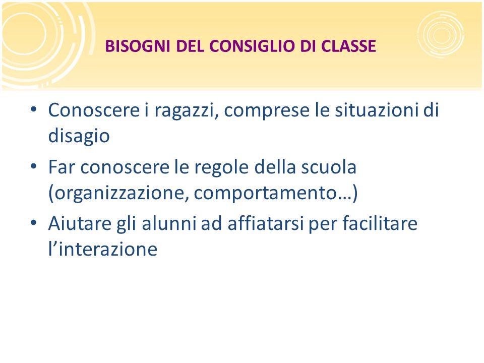 BISOGNI DEL CONSIGLIO DI CLASSE