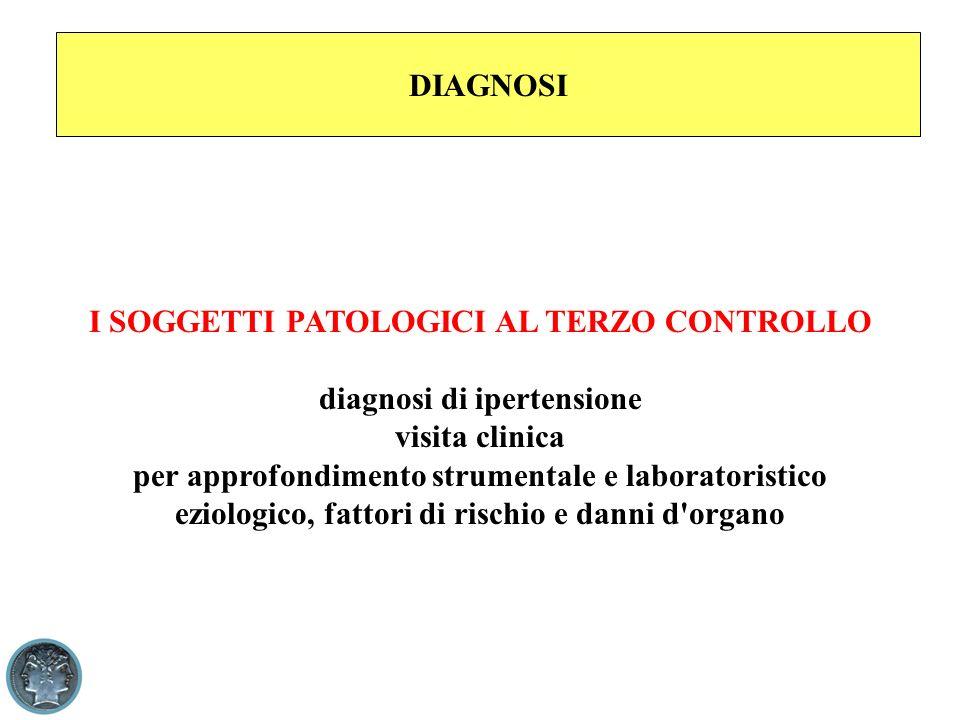 I SOGGETTI PATOLOGICI AL TERZO CONTROLLO
