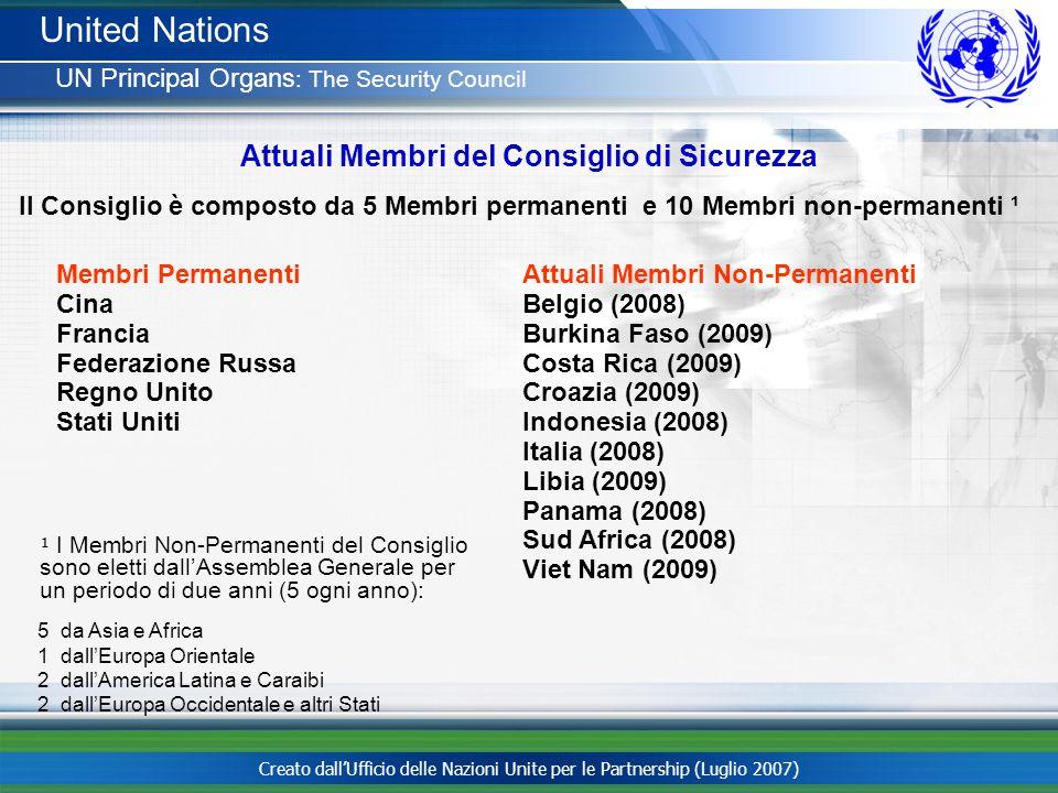 Attuali Membri del Consiglio di Sicurezza