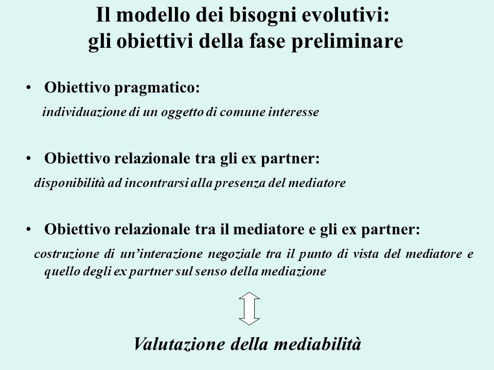 Il modello dei bisogni evolutivi: gli obiettivi della fase preliminare