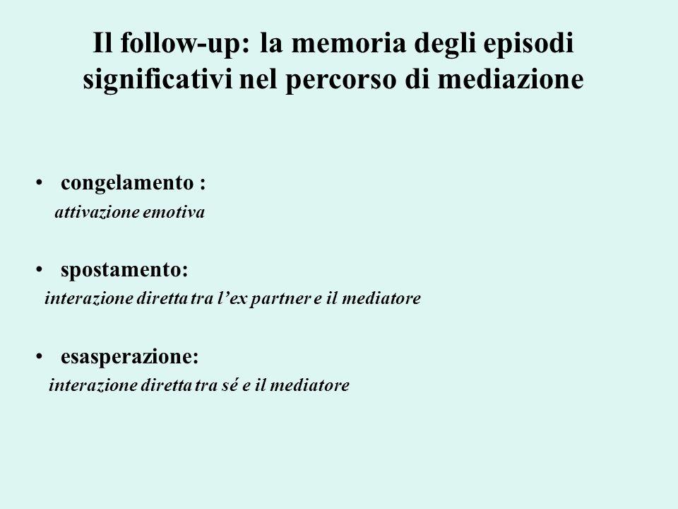Il follow-up: la memoria degli episodi significativi nel percorso di mediazione