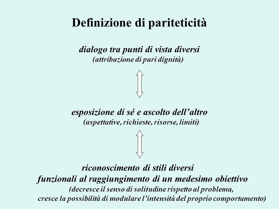 Definizione di pariteticità