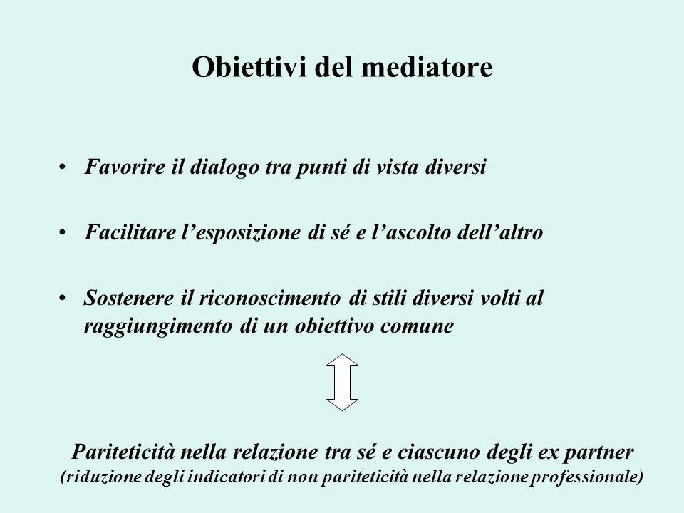 Obiettivi del mediatore