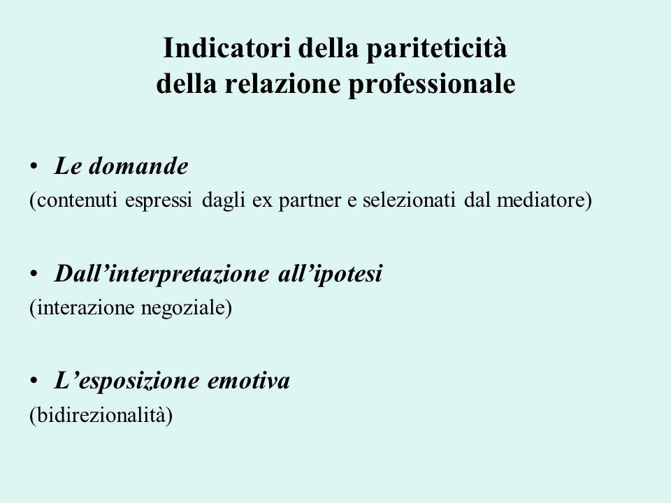 Indicatori della pariteticità della relazione professionale