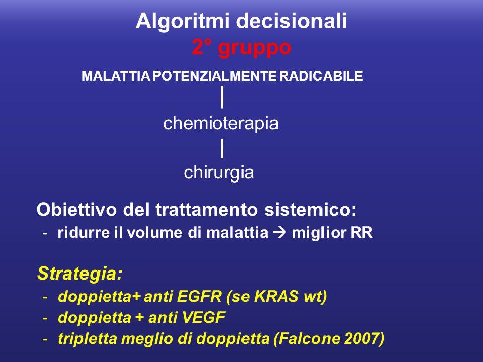 Algoritmi decisionali 2° gruppo