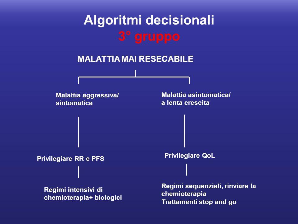 Algoritmi decisionali 3° gruppo