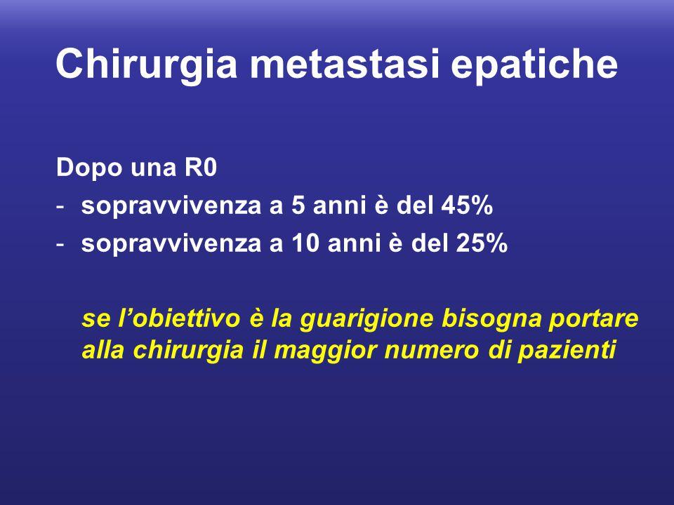 Chirurgia metastasi epatiche