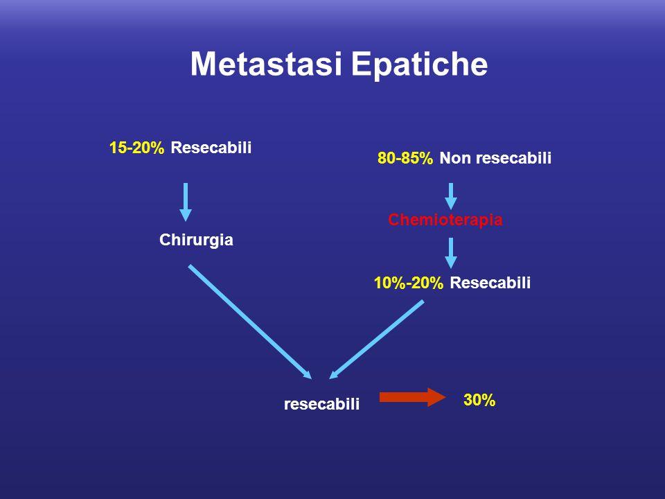 Metastasi Epatiche 15-20% Resecabili 80-85% Non resecabili