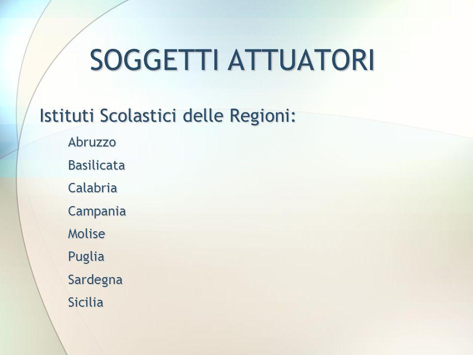 SOGGETTI ATTUATORI Istituti Scolastici delle Regioni: Abruzzo