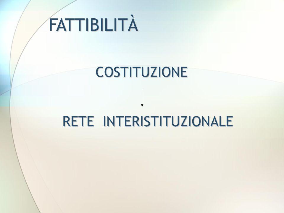 FATTIBILITÀ COSTITUZIONE RETE INTERISTITUZIONALE