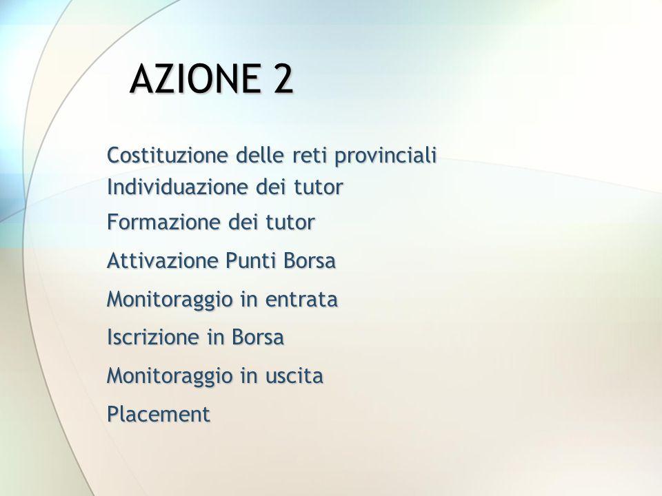 AZIONE 2 Costituzione delle reti provinciali Individuazione dei tutor