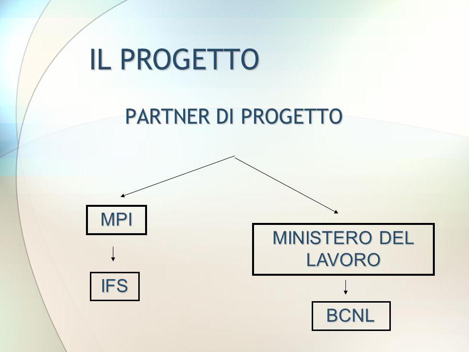 IL PROGETTO PARTNER DI PROGETTO MPI MINISTERO DEL LAVORO IFS BCNL