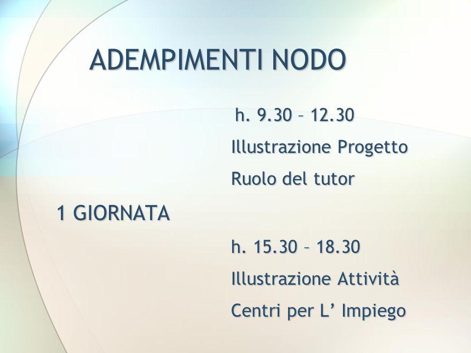 ADEMPIMENTI NODO h. 9.30 – 12.30 Illustrazione Progetto