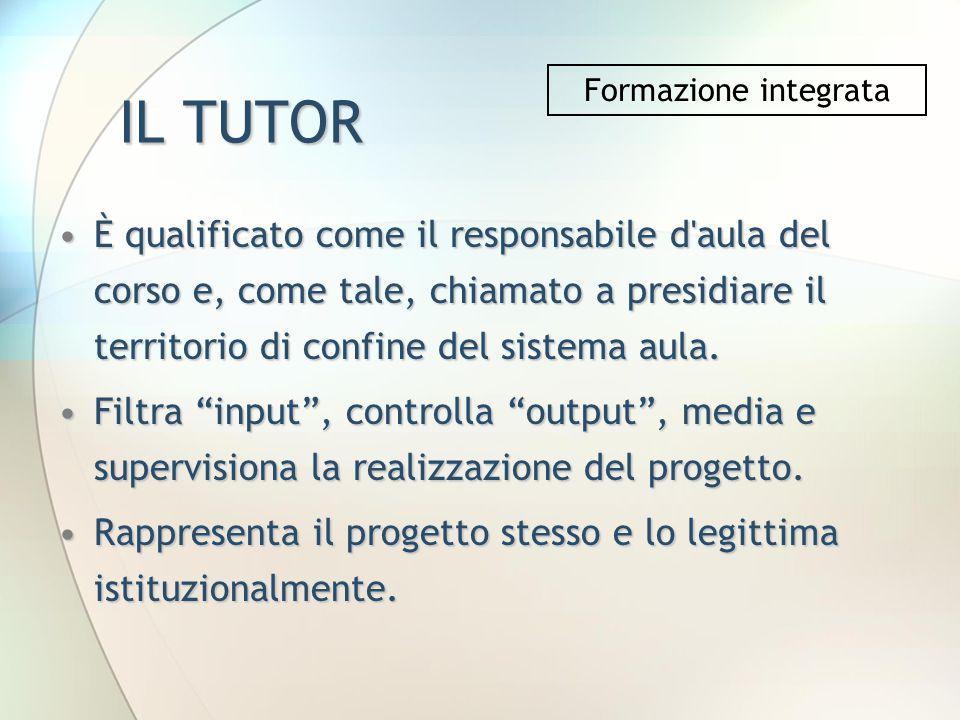 Formazione integrata IL TUTOR.