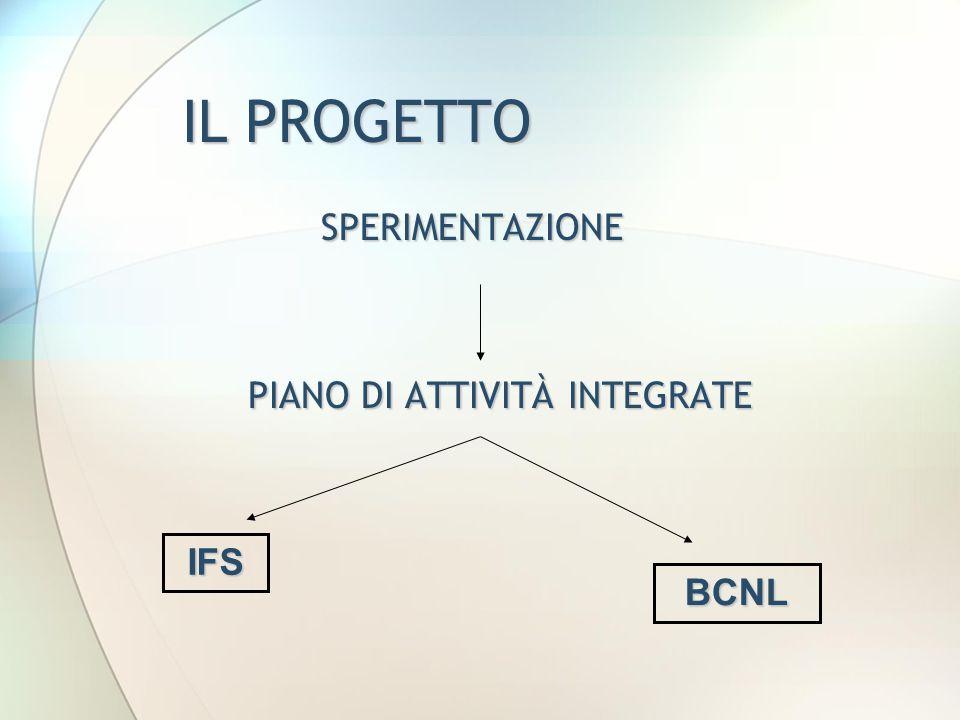 IL PROGETTO SPERIMENTAZIONE PIANO DI ATTIVITÀ INTEGRATE IFS BCNL