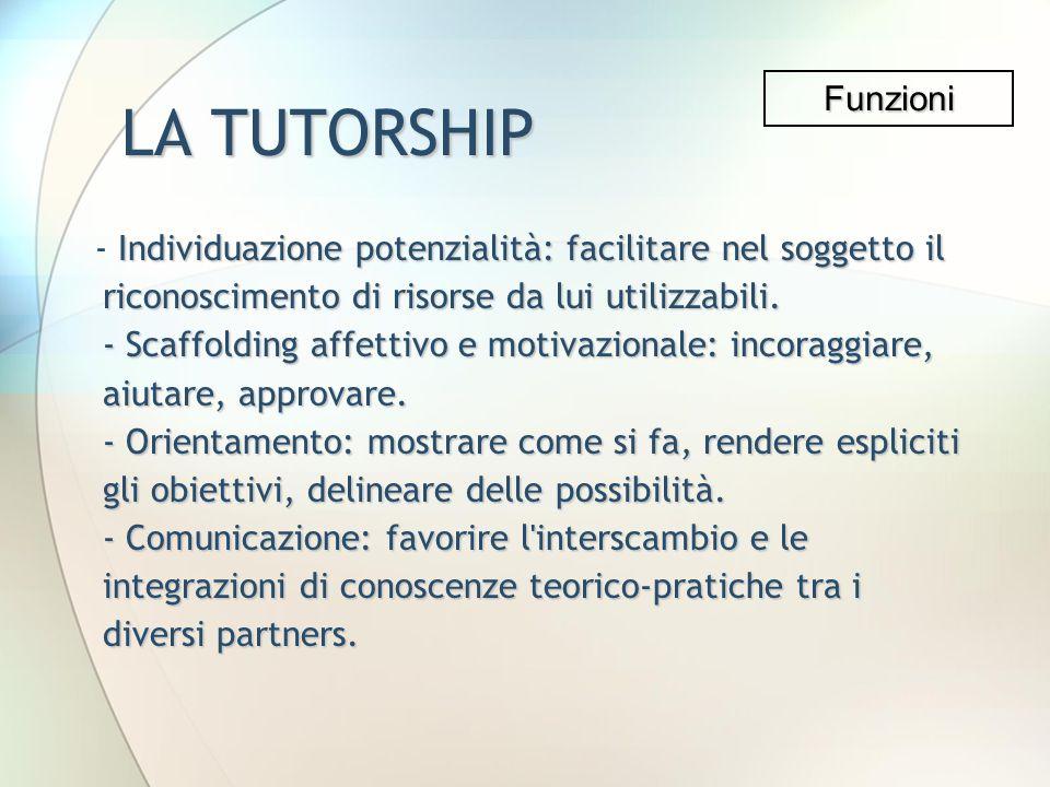 Funzioni LA TUTORSHIP.