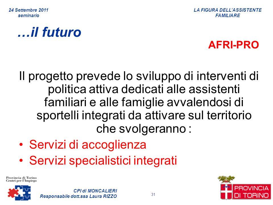 24 Settembre 2011 seminario. …il futuro. AFRI-PRO.