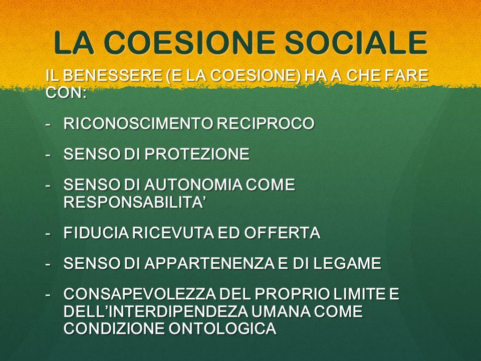LA COESIONE SOCIALE IL BENESSERE (E LA COESIONE) HA A CHE FARE CON: