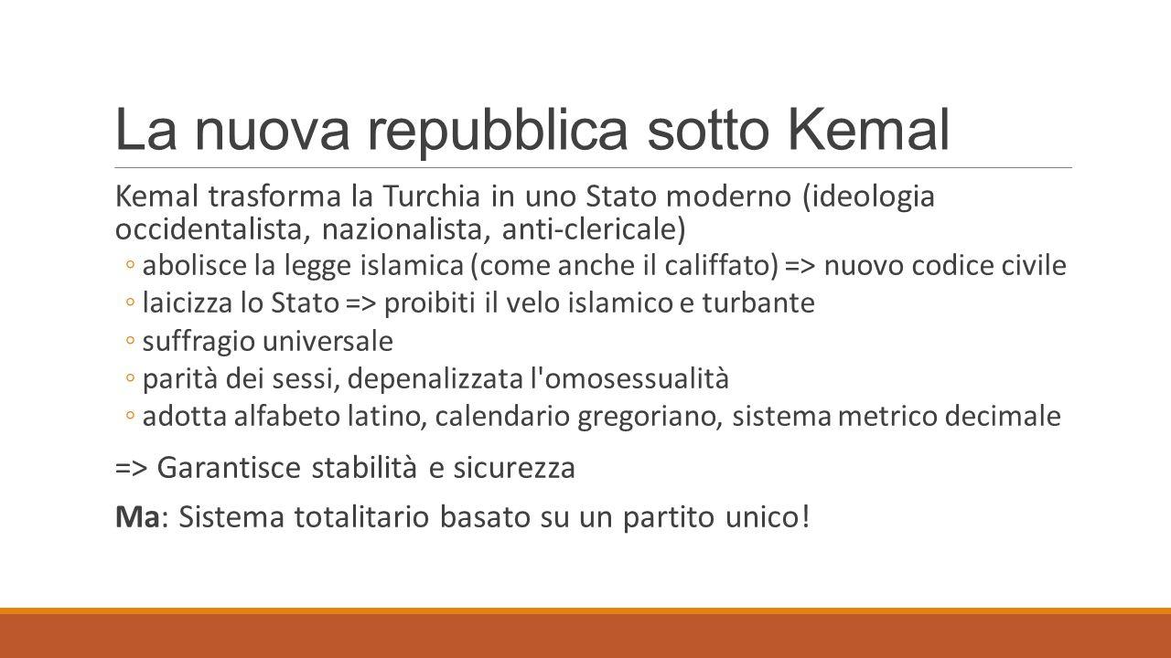 La nuova repubblica sotto Kemal