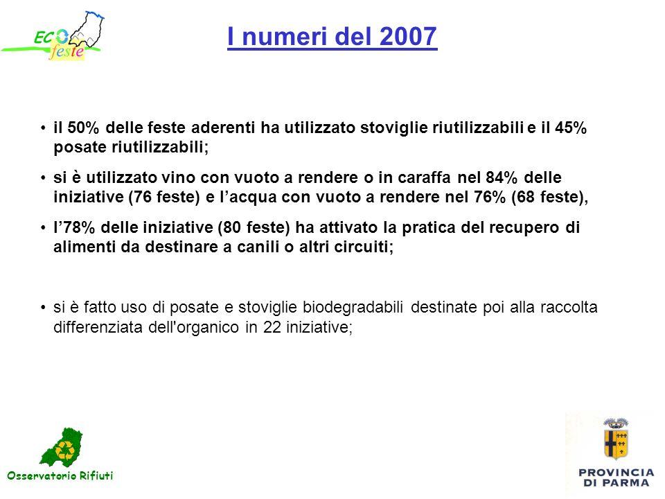 I numeri del 2007 il 50% delle feste aderenti ha utilizzato stoviglie riutilizzabili e il 45% posate riutilizzabili;