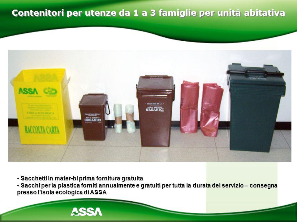 Contenitori per utenze da 1 a 3 famiglie per unità abitativa