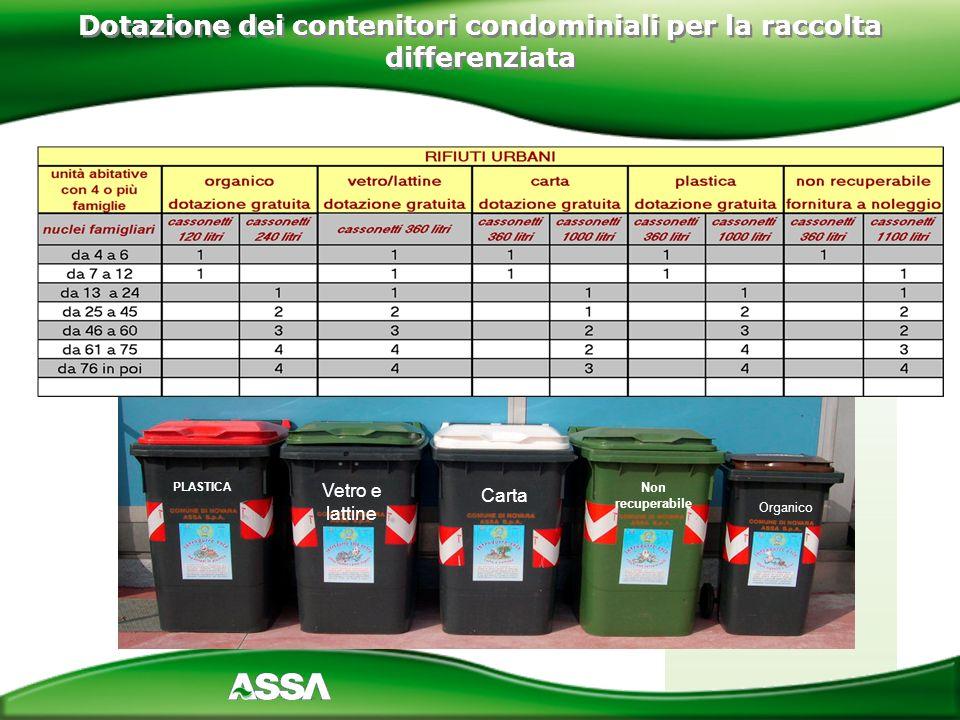 Dotazione dei contenitori condominiali per la raccolta differenziata