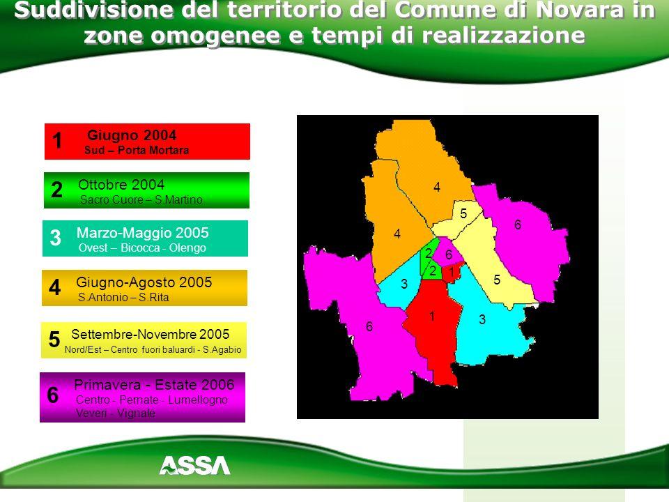 Suddivisione del territorio del Comune di Novara in zone omogenee e tempi di realizzazione