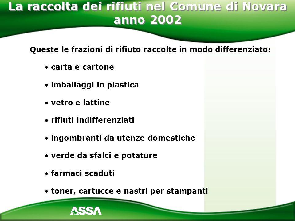 La raccolta dei rifiuti nel Comune di Novara anno 2002