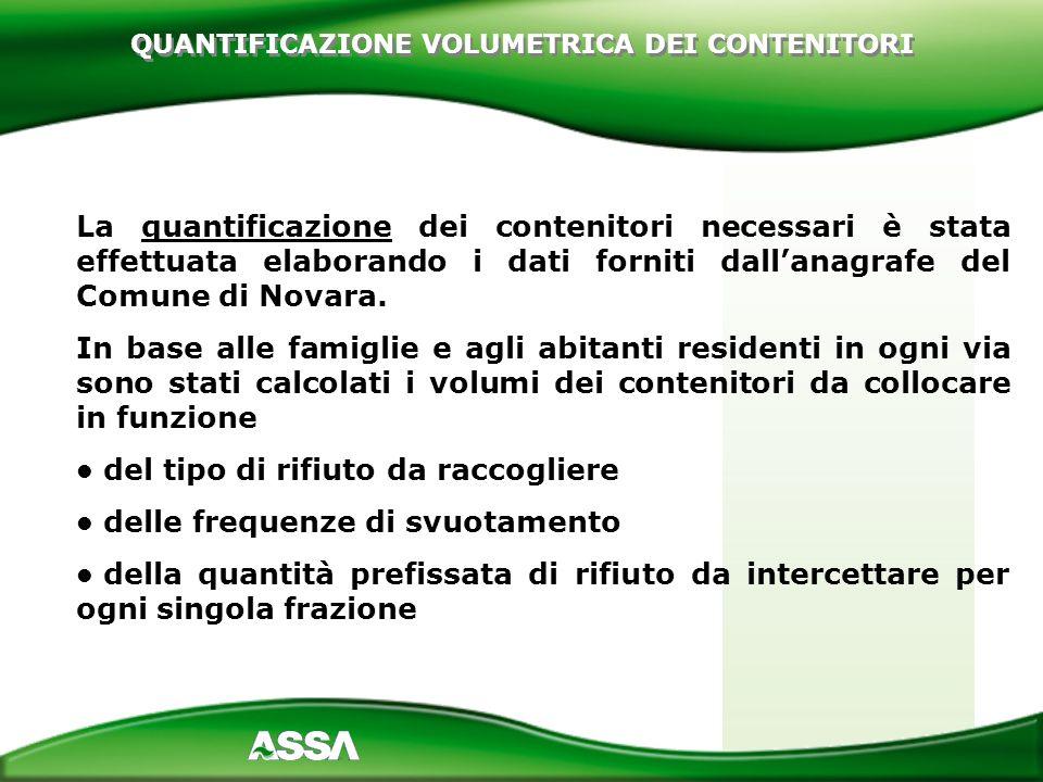 QUANTIFICAZIONE VOLUMETRICA DEI CONTENITORI
