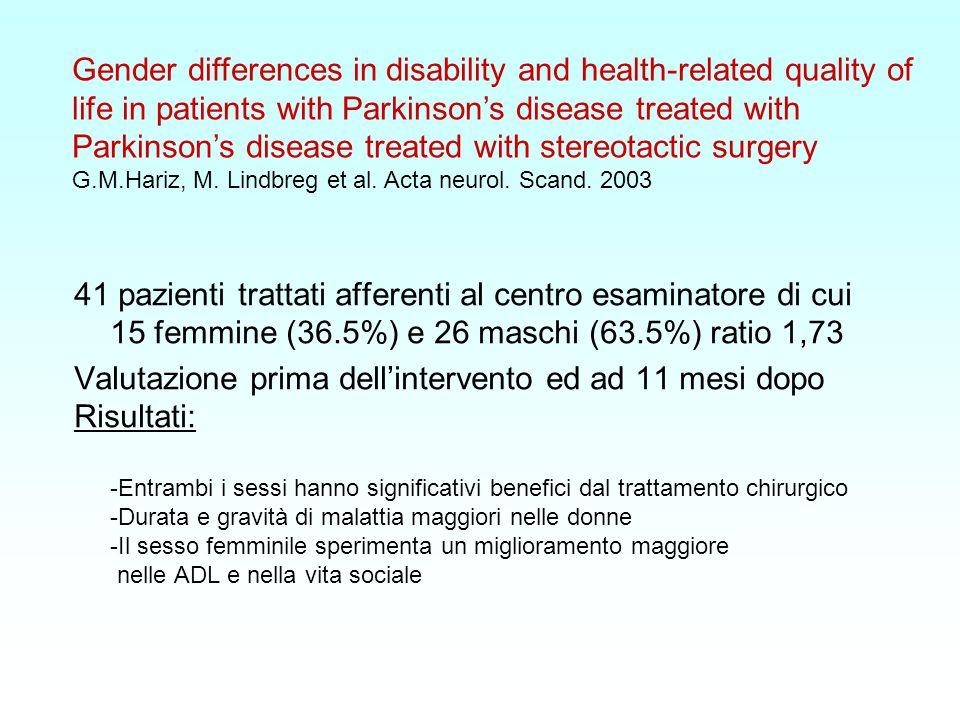 Valutazione prima dell'intervento ed ad 11 mesi dopo Risultati: