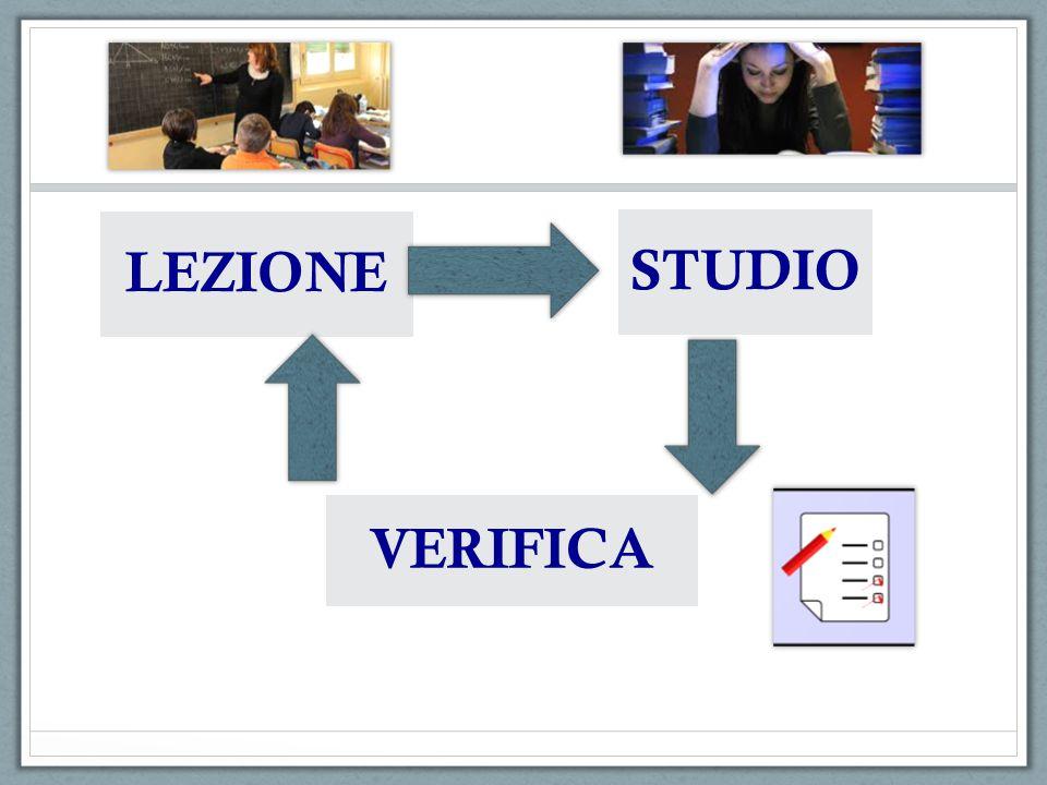 LEZIONE STUDIO VERIFICA