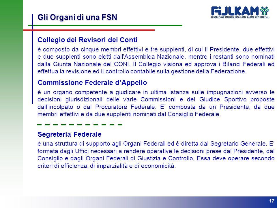Gli Organi di una FSN Collegio dei Revisori dei Conti